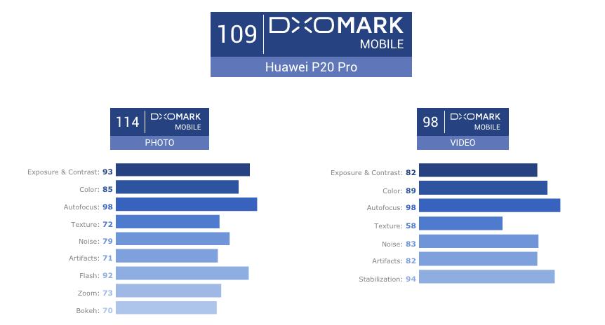 huawei p20 pro comparison