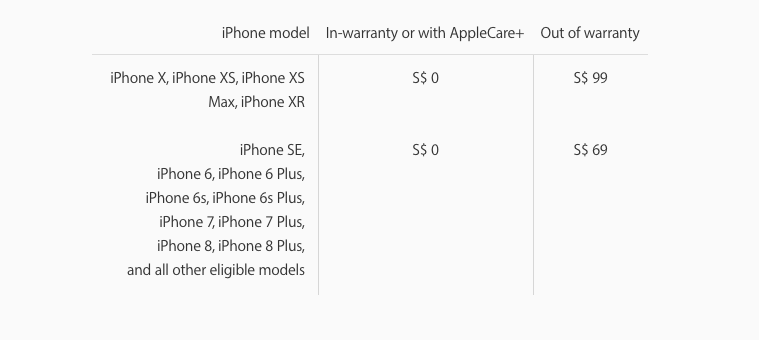 battery replacement iphone singapore prices